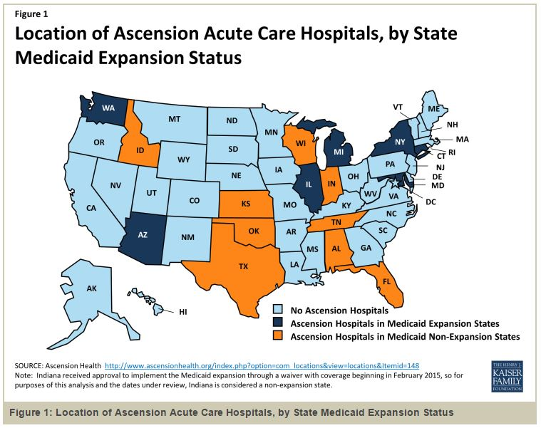 Does Medicaid Expansion Improve Revenue Of Hospitals