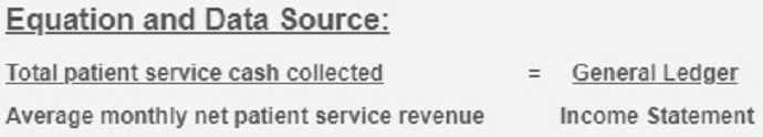 Image shows equation for HFMA KPI for percentage of net patient service revenue.