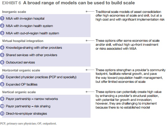 Chart shows how health systems can achieve economies of scale via alternative strategies.